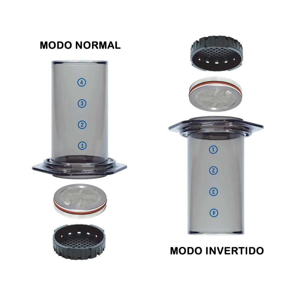 TopBlend Aex filtro Aeropress extração normal e invertida